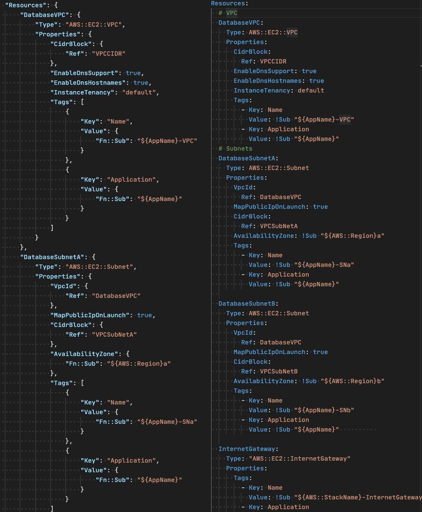 Kuva 2: Esimerkki JSON-formaatin (vasemmalla) monisanaisuudesta
